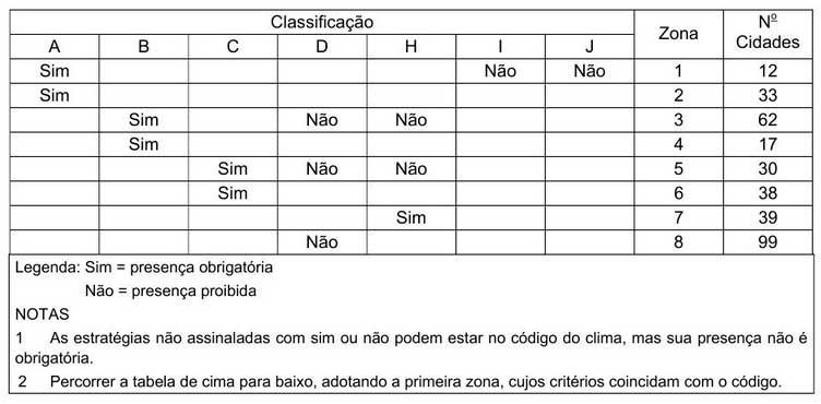 Critério-para-classificação