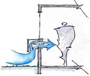 Peitoril ventilado