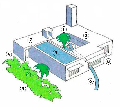 Desenho em perspectiva com indicações de estratégias bioclimáticas para reduzir o consumo energético.