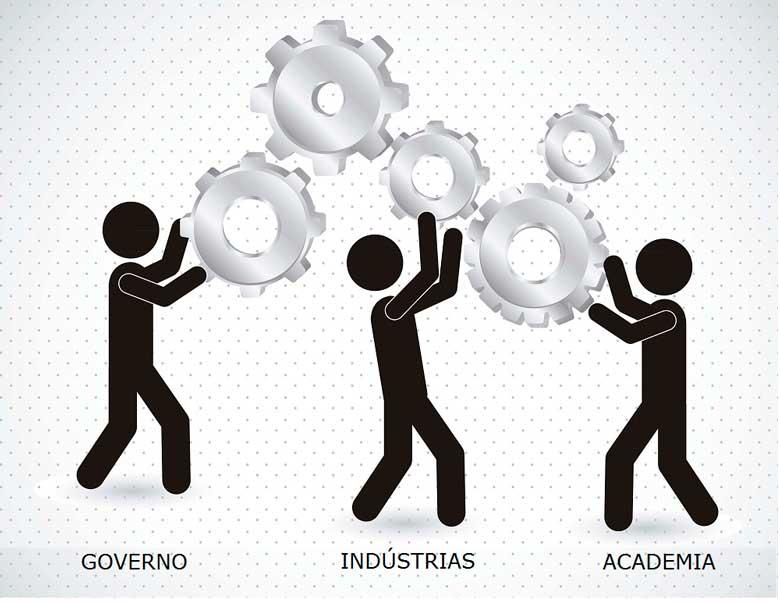 ParceriaGovernoIndustriasAcademia